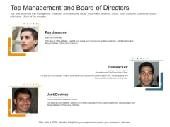 Pitch Deck Raise Capital Interim Financing Investments Top Management And Board Of Directors Introduction PDF