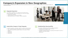 Pitch Deck To Attract Funding After IPO Market Companys Expansion In New Geographies Mockup PDF