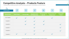 Pitch Deck To Attract Funding After IPO Market Competitive Analysis Products Feature Diagrams PDF