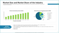 Pitch Deck To Attract Funding After IPO Market Market Size And Market Share Of The Industry Structure PDF