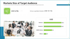 Pitch Deck To Attract Funding After IPO Market Markets Size Of Target Audience Summary PDF