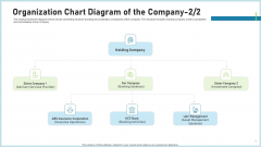 Pitch Deck To Attract Funding After IPO Market Organization Chart Diagram Of The Company Holding Pictures PDF