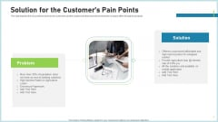 Pitch Deck To Attract Funding After IPO Market Solution For The Customers Pain Points Themes PDF