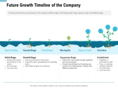Pitch Deck To Collect Funding From Initial Financing Future Growth Timeline Of The Company Introduction PDF