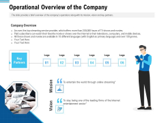 Pitch Deck To Collect Funding From Initial Financing Operational Overview Of The Company Microsoft PDF