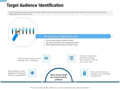 Pitch Deck To Collect Funding From Initial Financing Target Audience Identification Portrait PDF
