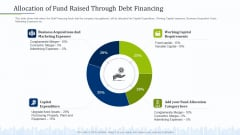 Pitch Deck To Draw External Capital From Commercial Banking Institution Allocation Of Fund Raised Through Debt Financing Icons PDF