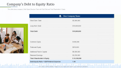 Pitch Deck To Draw External Capital From Commercial Banking Institution Companys Debt To Equity Ratio Portrait PDF