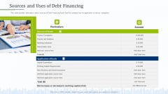 Pitch Deck To Draw External Capital From Commercial Banking Institution Sources And Uses Of Debt Financing Pictures PDF