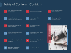 Pitch Deck To Gather Funding From Initial Capital Table Of Contents Contd Professional PDF