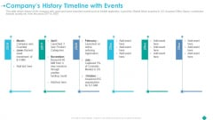 Pitch Deck To Procure Funds From Private Investor Companys History Timeline With Events Diagrams PDF