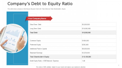 Pitch Deck To Raise Capital From Commercial Financial Institution Using Bonds Companys Debt To Equity Ratio Sample PDF