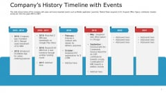 Pitch Deck To Raise Capital From Commercial Financial Institution Using Bonds Companys History Timeline With Events Demonstration PDF