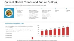 Pitch Deck To Raise Capital From Commercial Financial Institution Using Bonds Current Market Trends And Future Outlook Mockup PDF