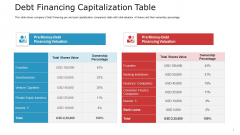 Pitch Deck To Raise Capital From Commercial Financial Institution Using Bonds Debt Financing Capitalization Table Portrait PDF