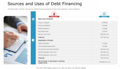 Pitch Deck To Raise Capital From Commercial Financial Institution Using Bonds Sources And Uses Of Debt Financing Sample PDF