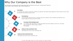 Pitch Deck To Raise Capital From Commercial Financial Institution Using Bonds Why Our Company Is The Best Mockup PDF