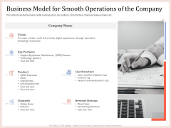 Pitch Deck To Raise Capital From Product Pooled Funding Business Model For Smooth Operations Of The Company Ideas PDF