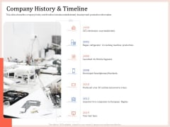 Pitch Deck To Raise Capital From Product Pooled Funding Company History And Timeline Structure PDF