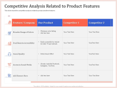 Pitch Deck To Raise Capital From Product Pooled Funding Competitive Analysis Related To Product Features Introduction PDF