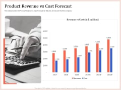 Pitch Deck To Raise Capital From Product Pooled Funding Product Revenue Vs Cost Forecast Summary PDF