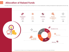 Pitch Deck To Raise Funding From Equity Crowdfunding Allocation Of Raised Funds Ppt File Layout PDF