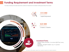 Pitch Deck To Raise Funding From Equity Crowdfunding Funding Requirement And Investment Terms Ppt Summary Guide PDF