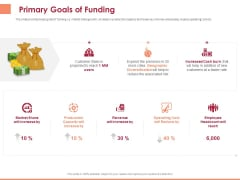 Pitch Deck To Raise Funding From Equity Crowdfunding Primary Goals Of Funding Ppt Layouts Graphics PDF