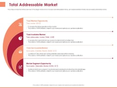 Pitch Deck To Raise Funding From Equity Crowdfunding Total Addressable Market Ppt Model Good PDF