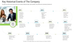 Pitch Deck To Raise Funding From Secondary Market Key Historical Events Of The Company Designs PDF