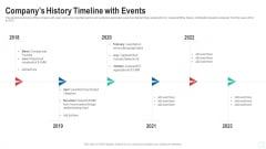 Pitch Deck To Raise New Venture Financing From Seed Investors Companys History Timeline With Events Slides PDF