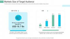Pitch Presentation Raise Money Spot Market Markets Size Of Target Audience Ppt Icon Graphics Design PDF