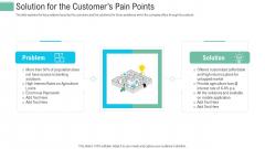 Pitch Presentation Raise Money Spot Market Solution For The Customers Pain Points Mockup PDF