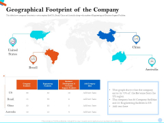 Pitch Presentation Raising Series C Funds Investment Company Geographical Footprint Of The Company Background PDF