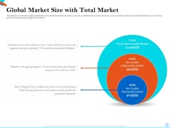 Pitch Presentation Raising Series C Funds Investment Company Global Market Size With Total Market Graphics PDF