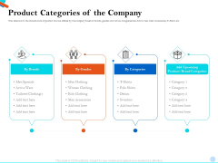 Pitch Presentation Raising Series C Funds Investment Company Product Categories Of The Company Designs PDF