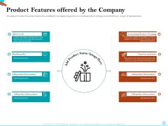 Pitch Presentation Raising Series C Funds Investment Company Product Features Offered By The Company Elements PDF