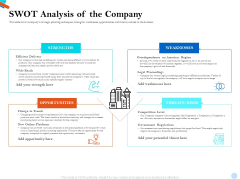 Pitch Presentation Raising Series C Funds Investment Company SWOT Analysis Of The Company Mockup PDF