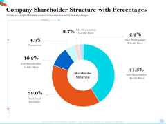 Pitch Presentation Raising Series C Funds Investment Company Shareholder Structure With Percentages Introduction PDF
