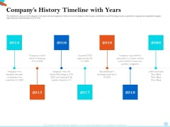 Pitch Presentation Raising Series C Funds Investment Companys History Timeline With Years Microsoft PDF