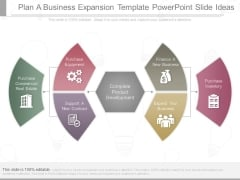 Plan A Business Expansion Template Powerpoint Slide Ideas