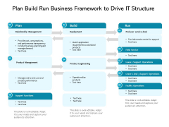 Plan Build Run Business Framework To Drive It Structure Ppt PowerPoint Presentation Graphics PDF