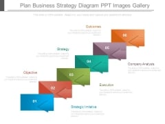 Plan Business Strategy Diagram Ppt Images Gallery