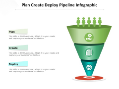 Plan Create Deploy Pipeline Infographic Ppt PowerPoint Presentation Ideas Influencers PDF