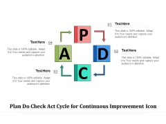 Plan Do Check Act Cycle For Continuous Improvement Icon Ppt PowerPoint Presentation Icon Layout PDF