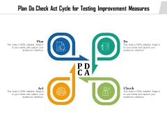 Plan Do Check Act Cycle For Testing Improvement Measures Ppt PowerPoint Presentation Topics PDF