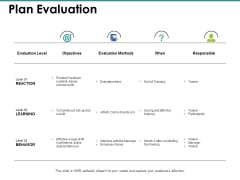 Plan Evaluation Ppt PowerPoint Presentation File Example File