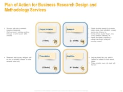 Plan Of Action For Business Research Design And Methodology Services Summary PDF