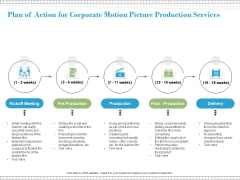 Plan Of Action For Corporate Motion Picture Production Services Ppt PowerPoint Presentation Ideas Example Topics