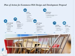 Plan Of Action For Ecommerce Web Design And Development Proposal Ppt Pictures Show PDF